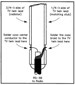 antenna build